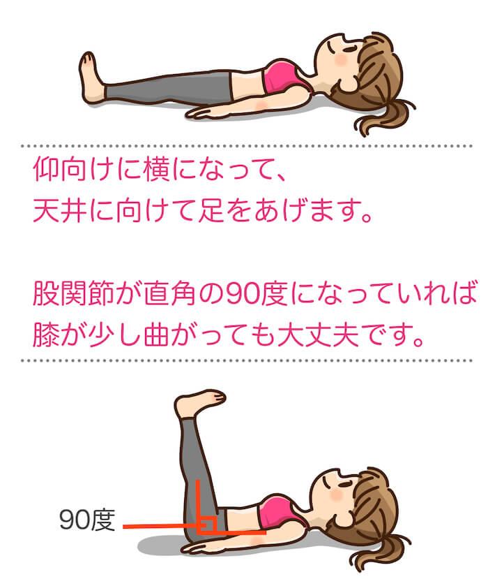 股関節 痛い パカ 足